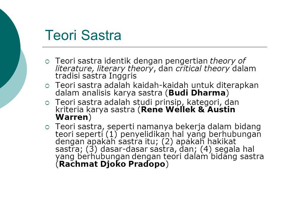 Teori Sastra Teori sastra identik dengan pengertian theory of literature, literary theory, dan critical theory dalam tradisi sastra Inggris.
