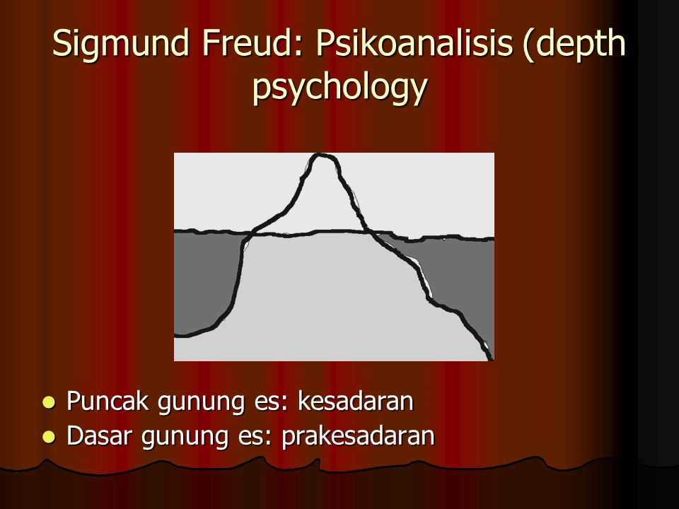 Sigmund Freud: Psikoanalisis (depth psychology