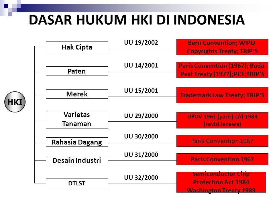 DASAR HUKUM HKI DI INDONESIA