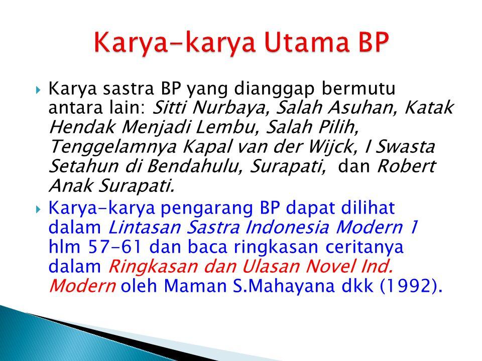 Karya-karya Utama BP