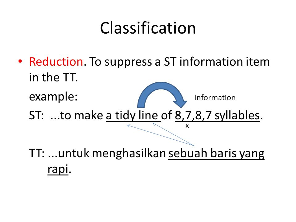 Classification Reduction. To suppress a ST information item in the TT.