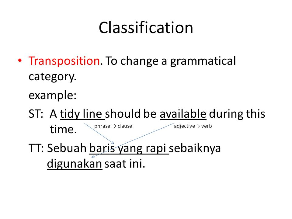 Classification Transposition. To change a grammatical category.