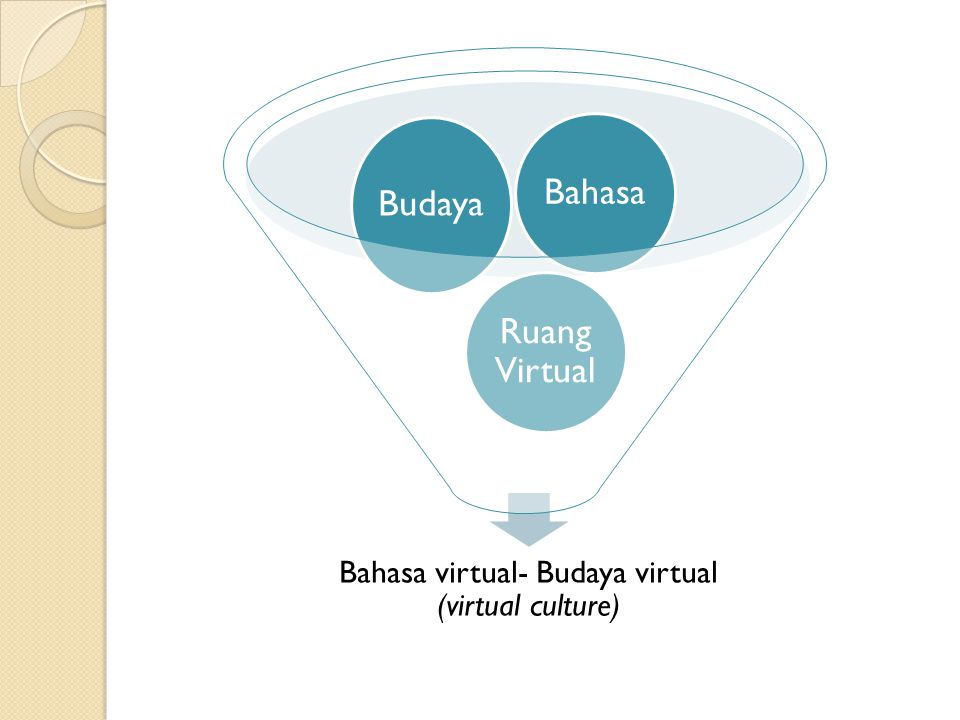 Bahasa virtual- Budaya virtual (virtual culture)