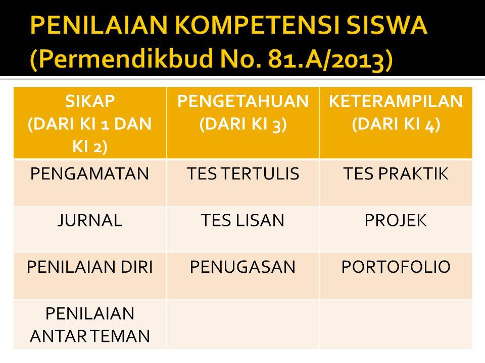 PENILAIAN KOMPETENSI SISWA (Permendikbud No. 81.A/2013)