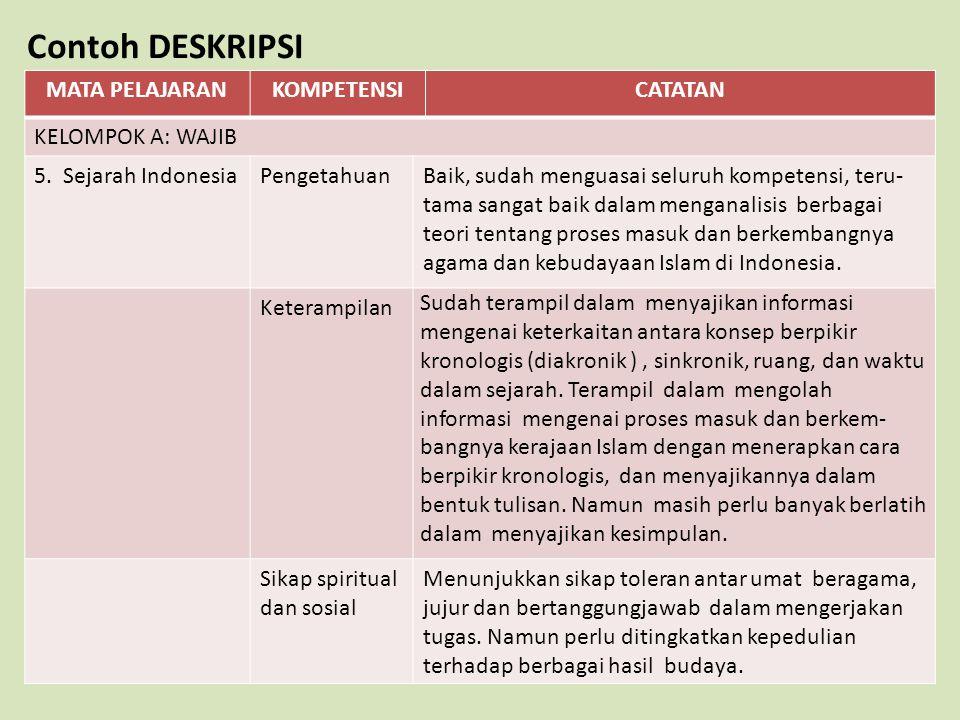 Contoh DESKRIPSI MATA PELAJARAN KOMPETENSI CATATAN KELOMPOK A: WAJIB
