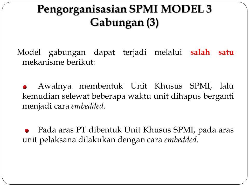 Pengorganisasian SPMI MODEL 3 Gabungan (3)