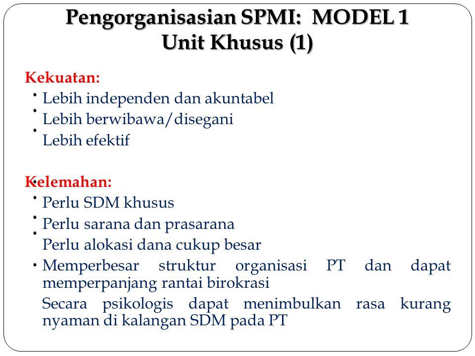 Pengorganisasian SPMI: MODEL 1 Unit Khusus (1)