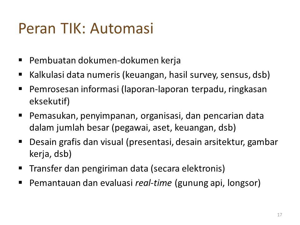 Peran TIK: Automasi Pembuatan dokumen-dokumen kerja