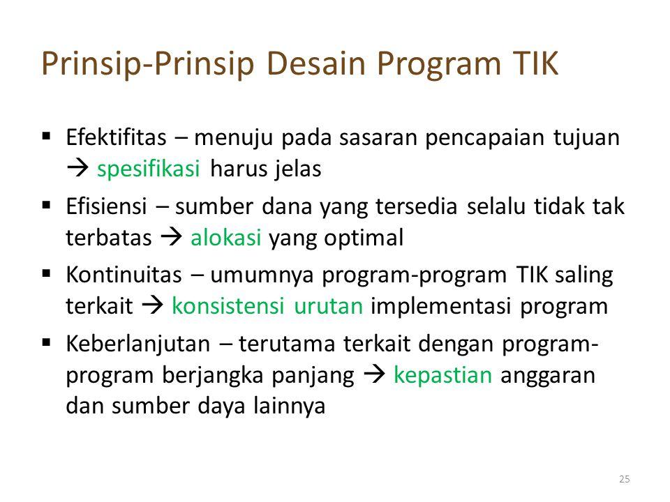 Prinsip-Prinsip Desain Program TIK