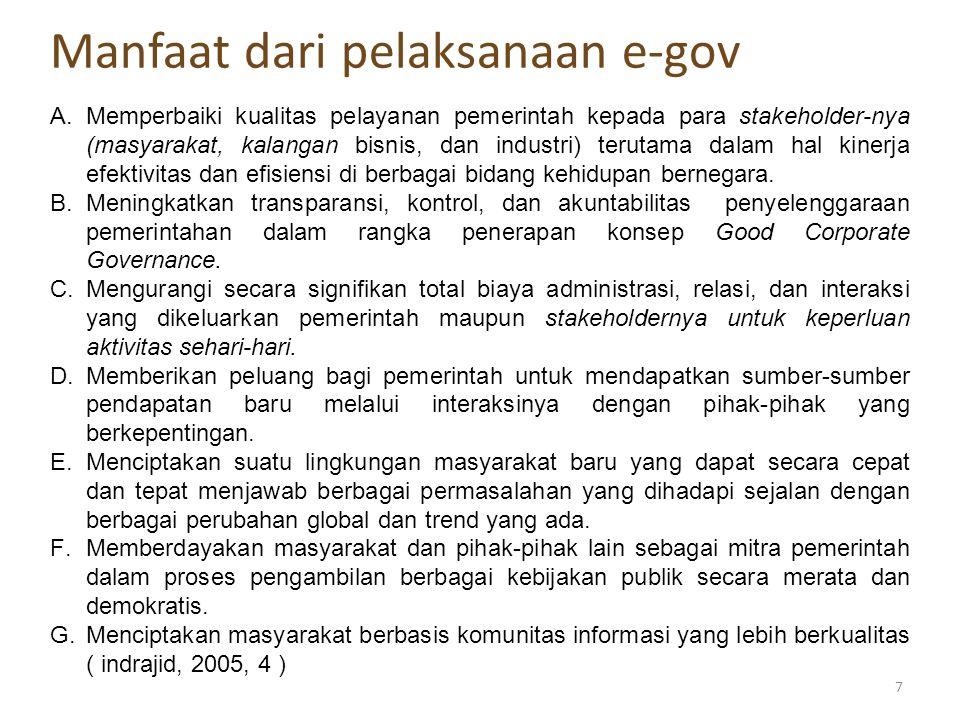 Manfaat dari pelaksanaan e-gov