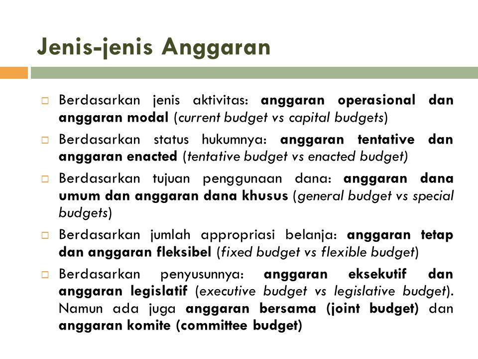 Jenis-jenis Anggaran Berdasarkan jenis aktivitas: anggaran operasional dan anggaran modal (current budget vs capital budgets)