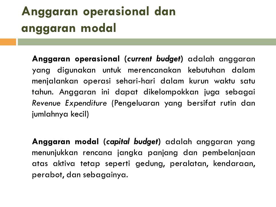 Anggaran operasional dan anggaran modal