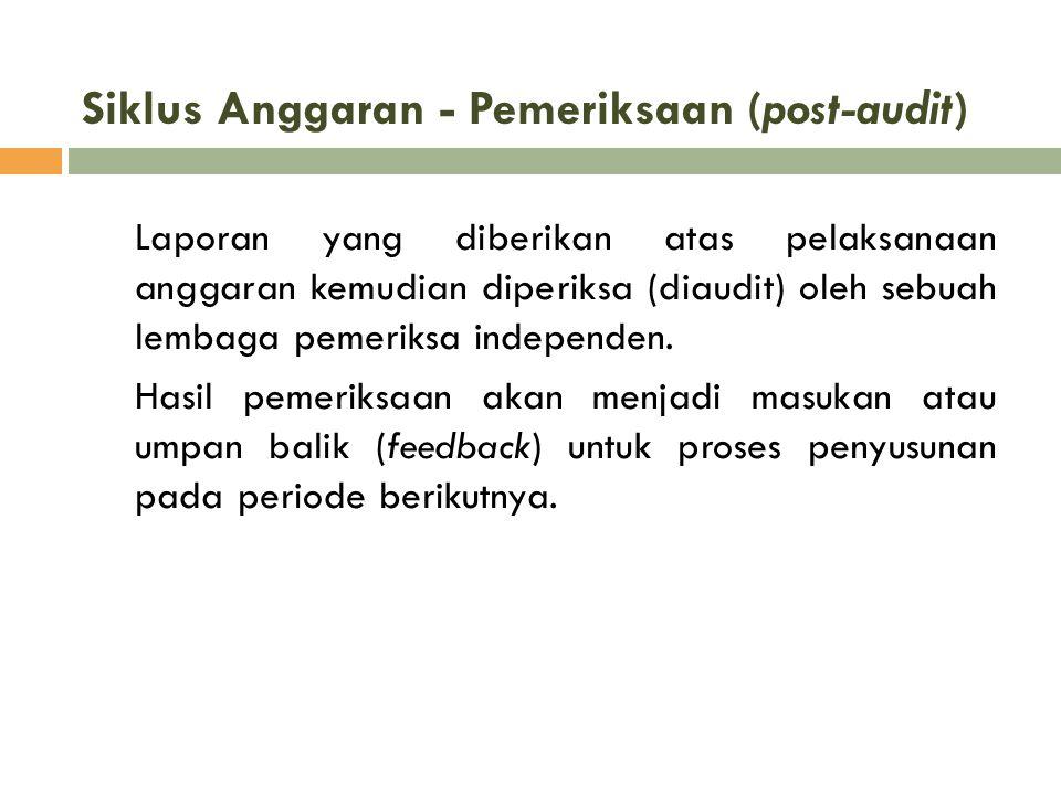 Siklus Anggaran - Pemeriksaan (post-audit)