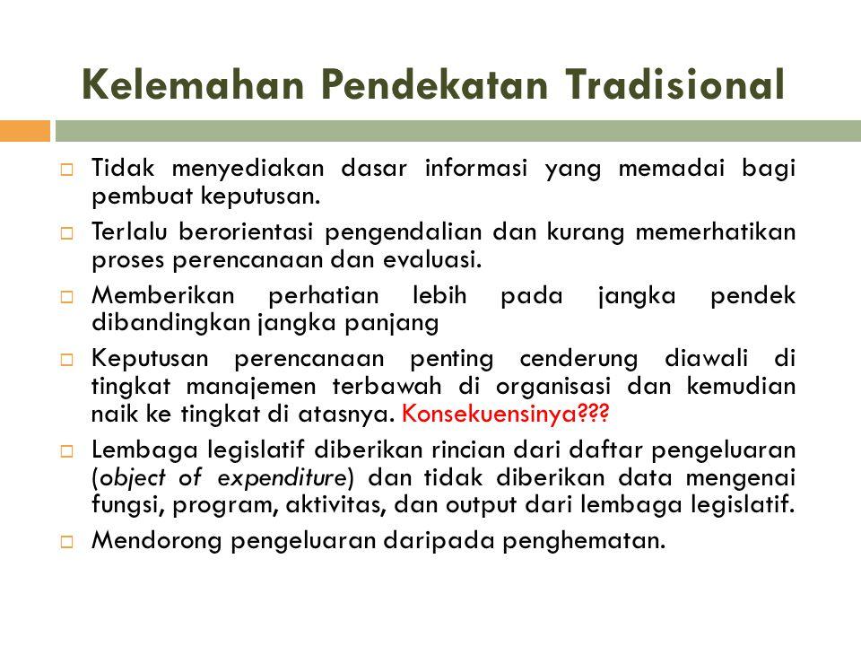 Kelemahan Pendekatan Tradisional