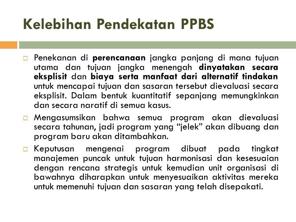 Kelebihan Pendekatan PPBS