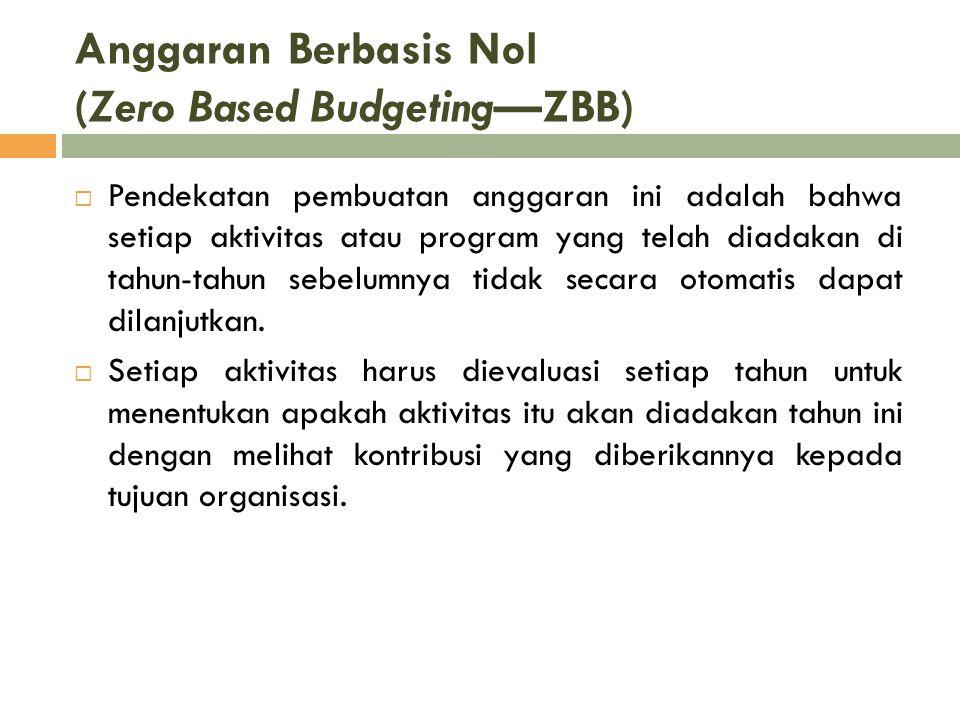Anggaran Berbasis Nol (Zero Based Budgeting—ZBB)