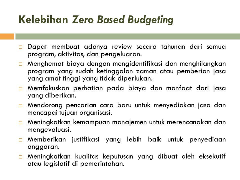 Kelebihan Zero Based Budgeting