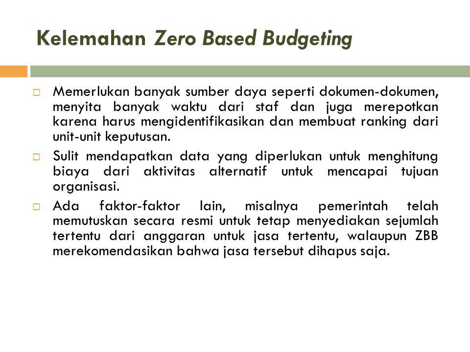 Kelemahan Zero Based Budgeting