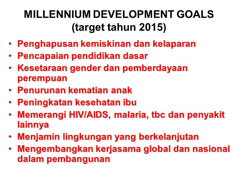 MILLENNIUM DEVELOPMENT GOALS (target tahun 2015)