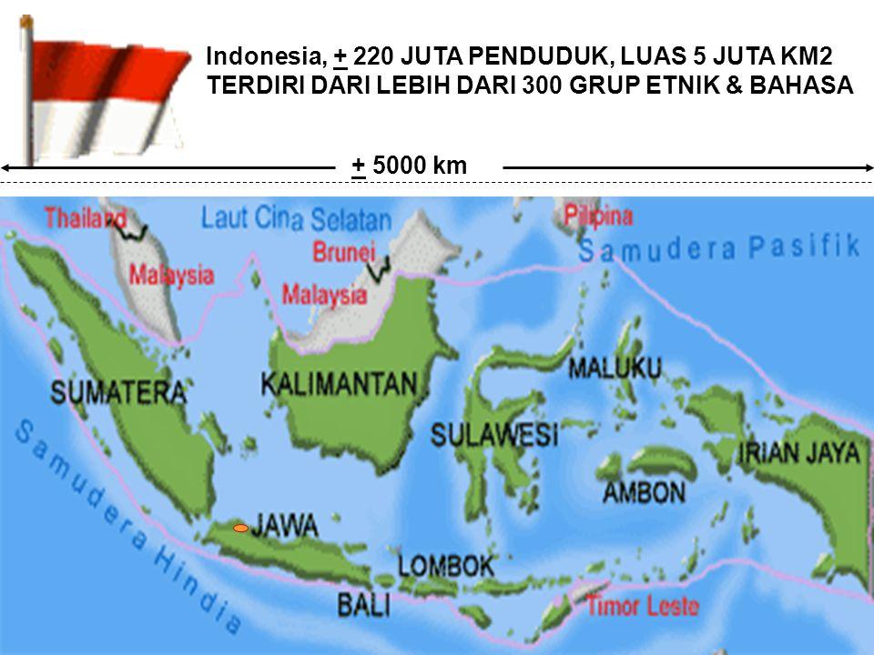 Indonesia, + 220 JUTA PENDUDUK, LUAS 5 JUTA KM2 TERDIRI DARI LEBIH DARI 300 GRUP ETNIK & BAHASA