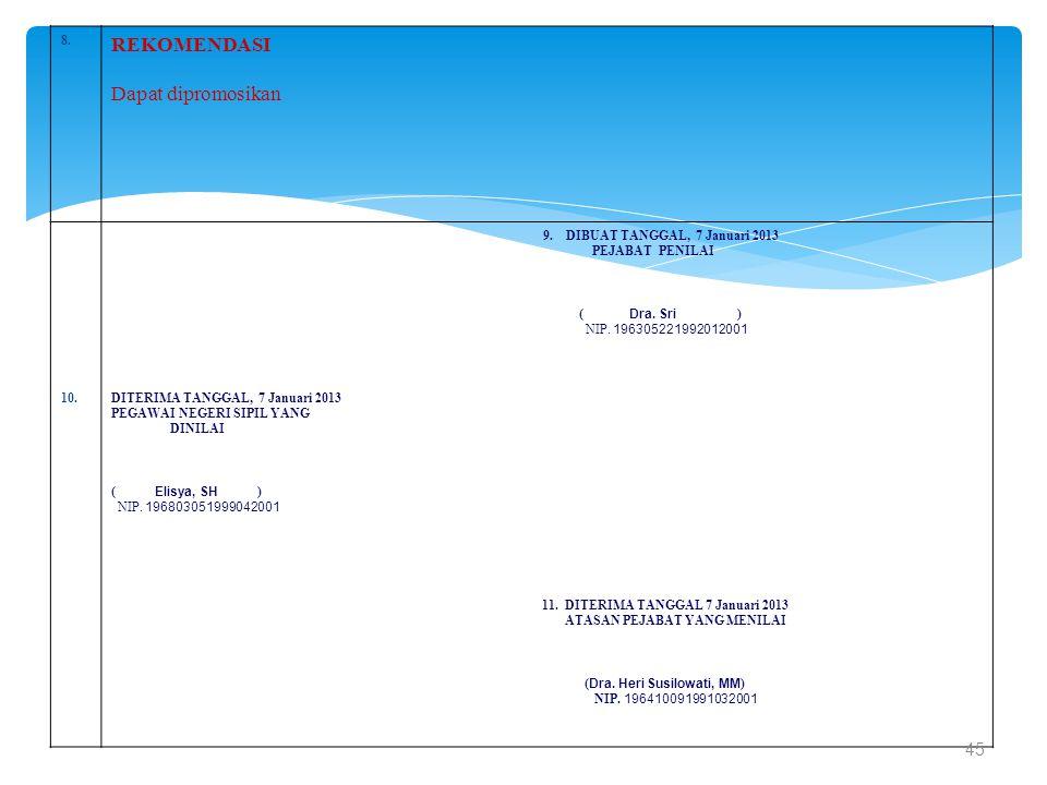 REKOMENDASI Dapat dipromosikan 45 8. 9. DIBUAT TANGGAL, 7 Januari 2013