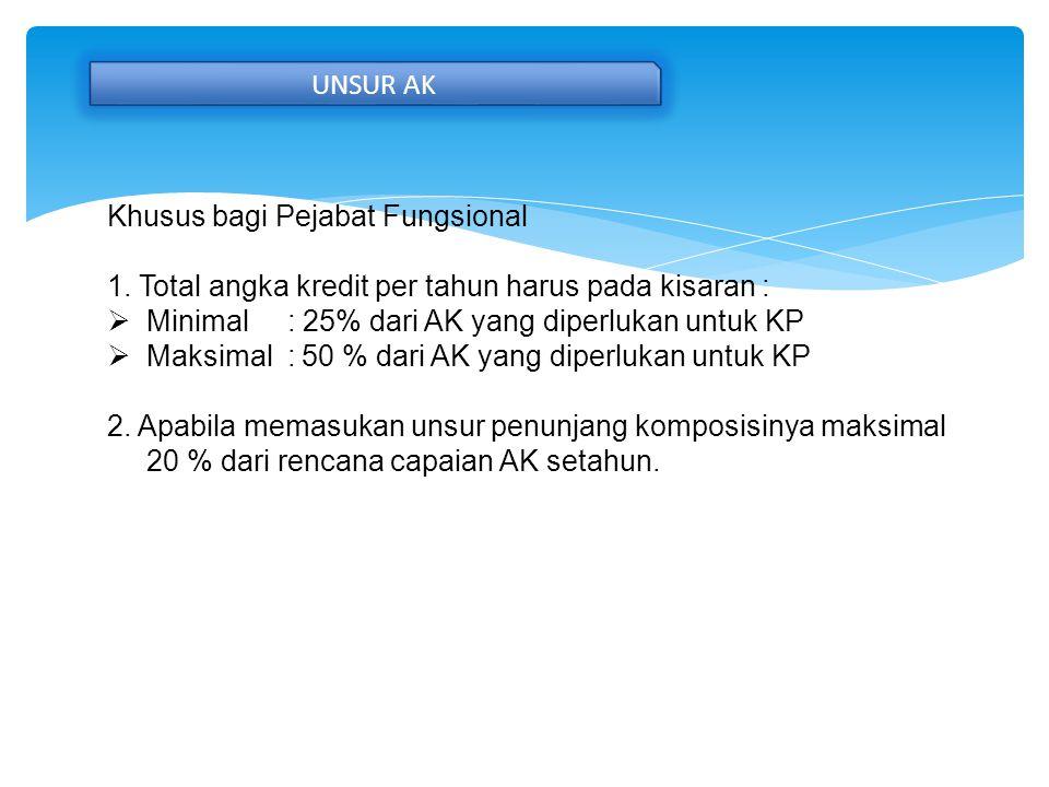 UNSUR AK Khusus bagi Pejabat Fungsional. 1. Total angka kredit per tahun harus pada kisaran : Minimal : 25% dari AK yang diperlukan untuk KP.