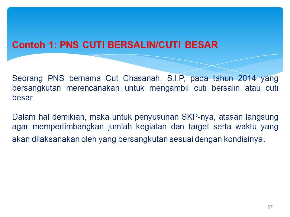 Contoh 1: PNS CUTI BERSALIN/CUTI BESAR