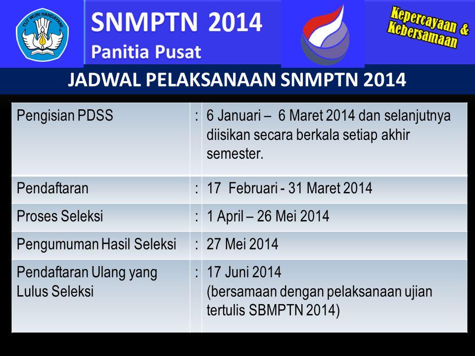 JADWAL PELAKSANAAN SNMPTN 2014