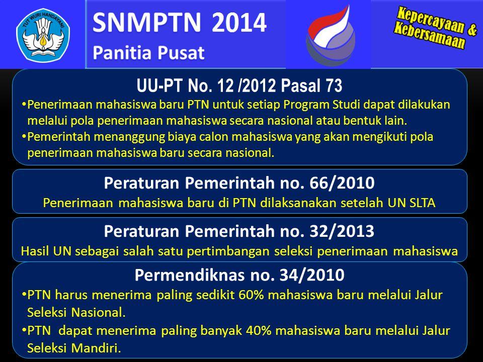 Peraturan Pemerintah no. 66/2010 Peraturan Pemerintah no. 32/2013