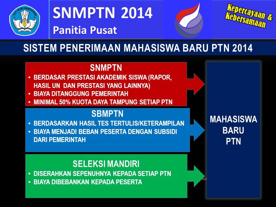 SISTEM penerimaan mahasiswa baru ptn 2014