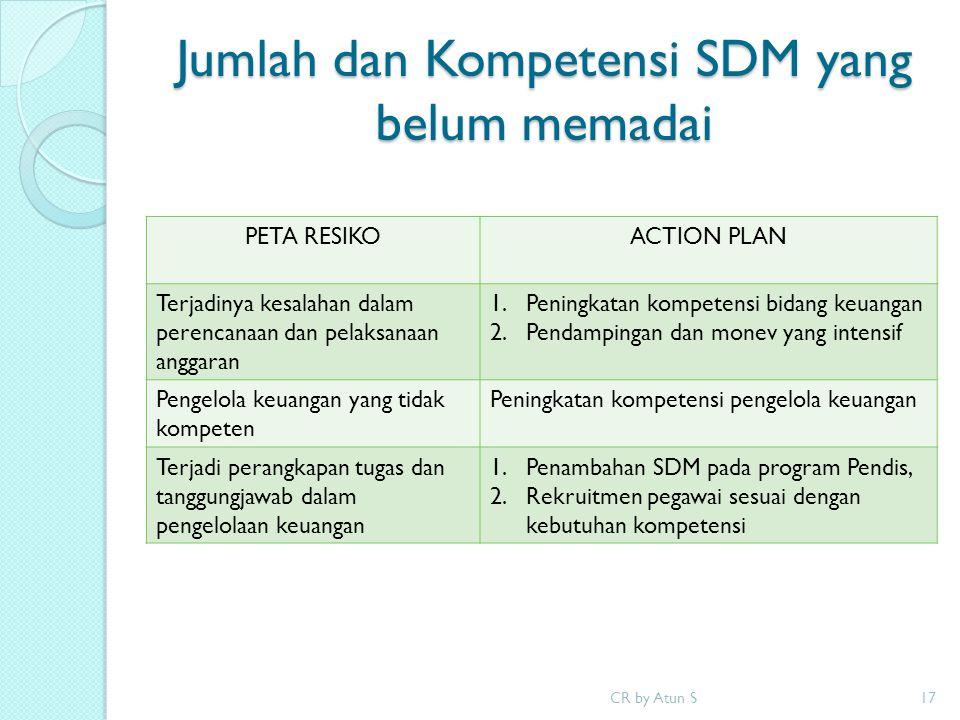 Jumlah dan Kompetensi SDM yang belum memadai
