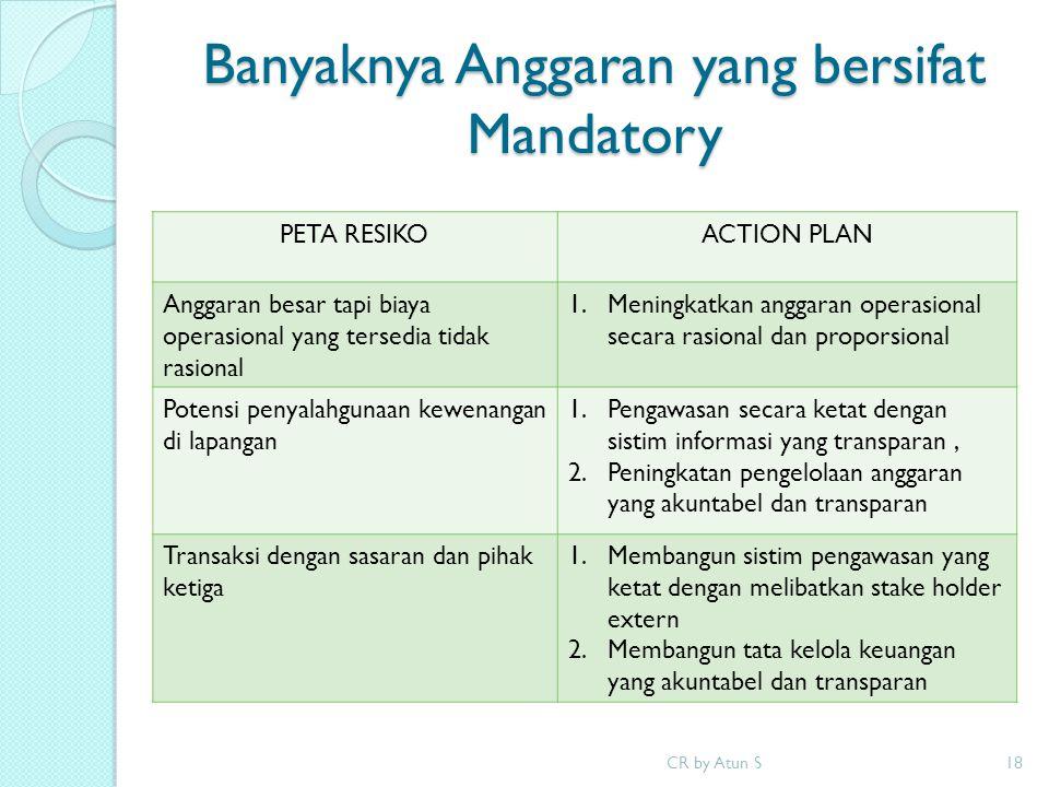 Banyaknya Anggaran yang bersifat Mandatory