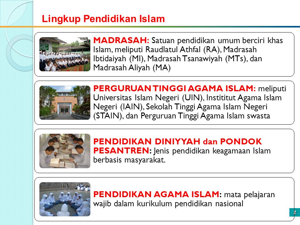 Lingkup Pendidikan Islam