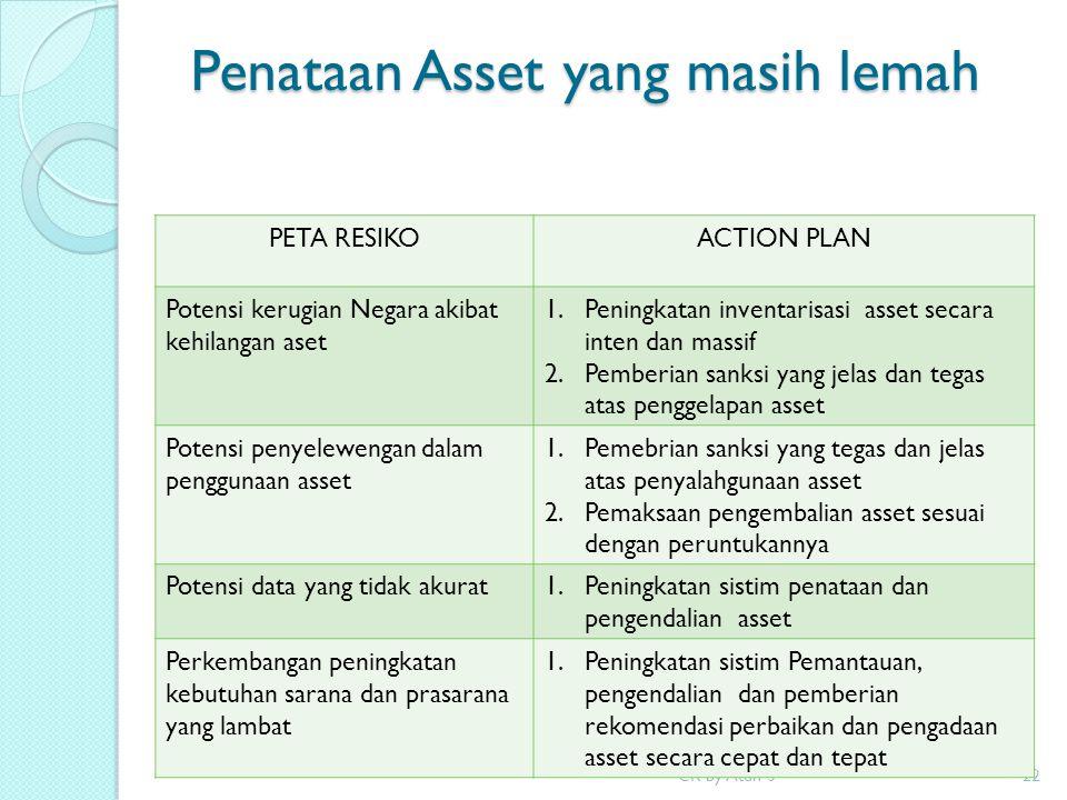 Penataan Asset yang masih lemah