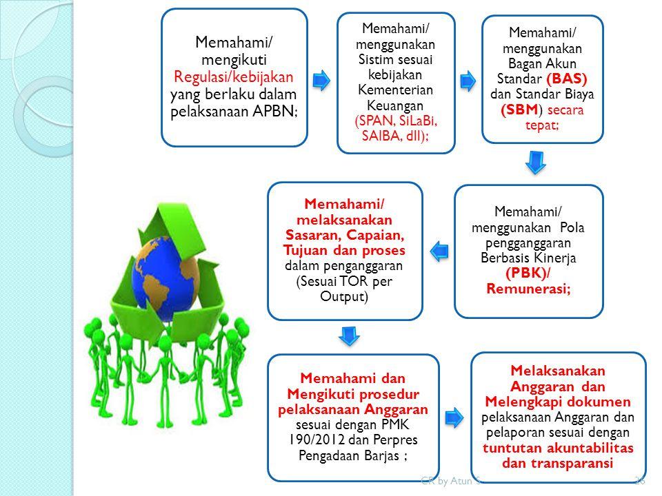 Memahami/ mengikuti Regulasi/kebijakan yang berlaku dalam pelaksanaan APBN;