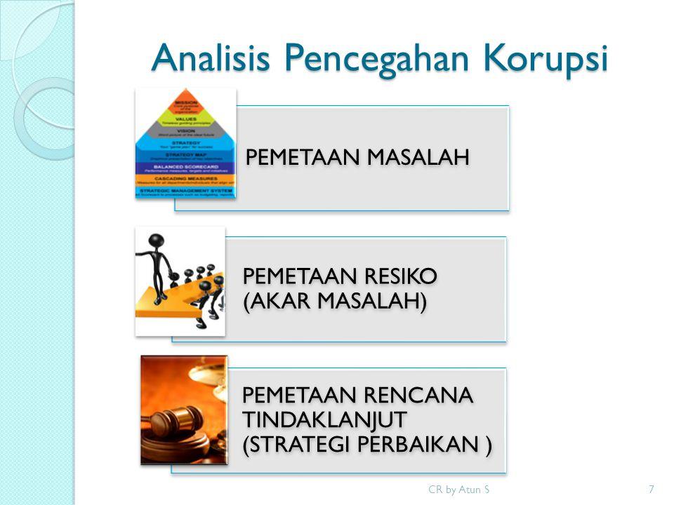 Analisis Pencegahan Korupsi