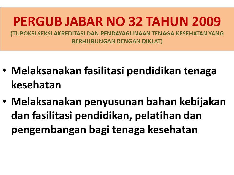 PERGUB JABAR NO 32 TAHUN 2009 (TUPOKSI SEKSI AKREDITASI DAN PENDAYAGUNAAN TENAGA KESEHATAN YANG BERHUBUNGAN DENGAN DIKLAT)