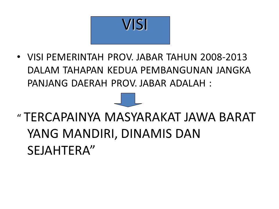 VISI VISI PEMERINTAH PROV. JABAR TAHUN 2008-2013 DALAM TAHAPAN KEDUA PEMBANGUNAN JANGKA PANJANG DAERAH PROV. JABAR ADALAH :
