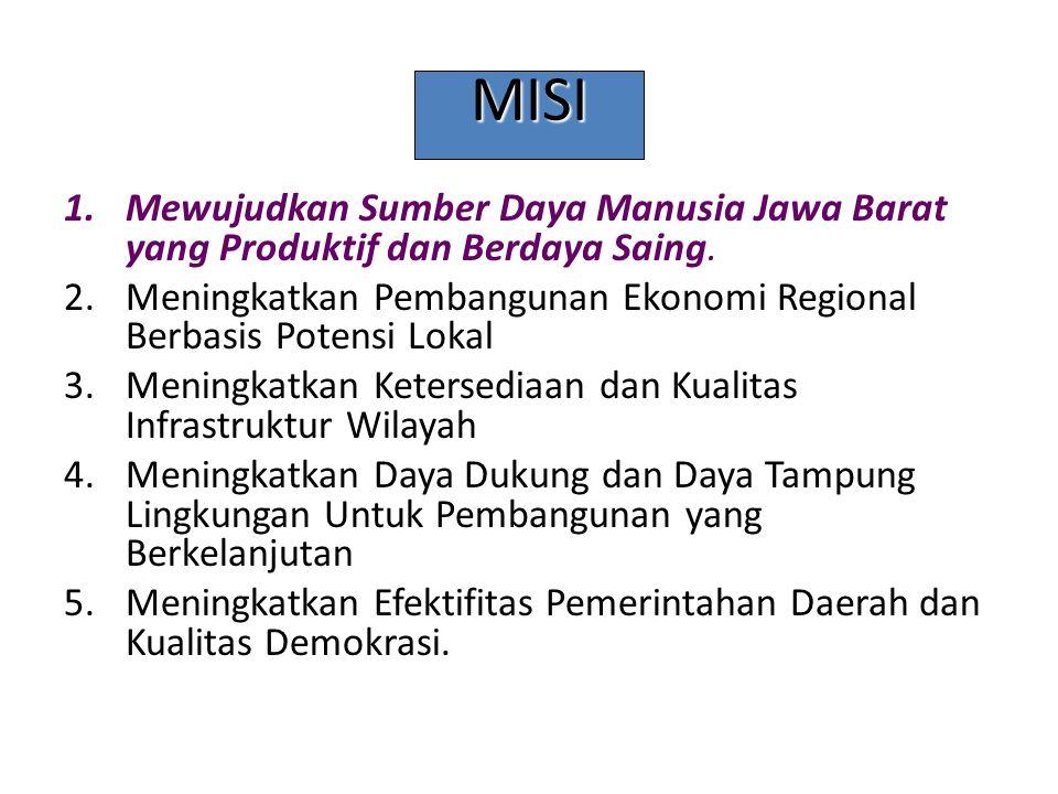 MISI Mewujudkan Sumber Daya Manusia Jawa Barat yang Produktif dan Berdaya Saing. Meningkatkan Pembangunan Ekonomi Regional Berbasis Potensi Lokal.