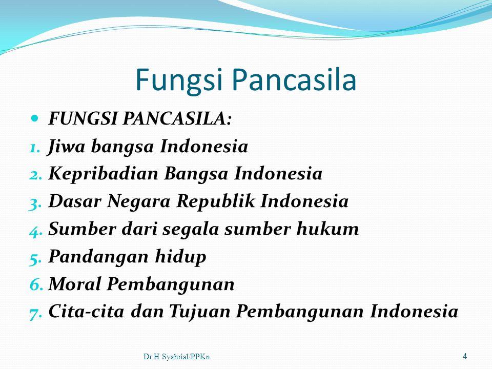 Fungsi Pancasila FUNGSI PANCASILA: Jiwa bangsa Indonesia