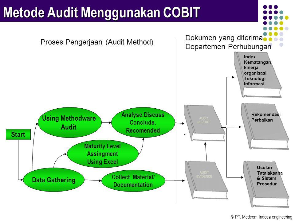 Metode Audit Menggunakan COBIT
