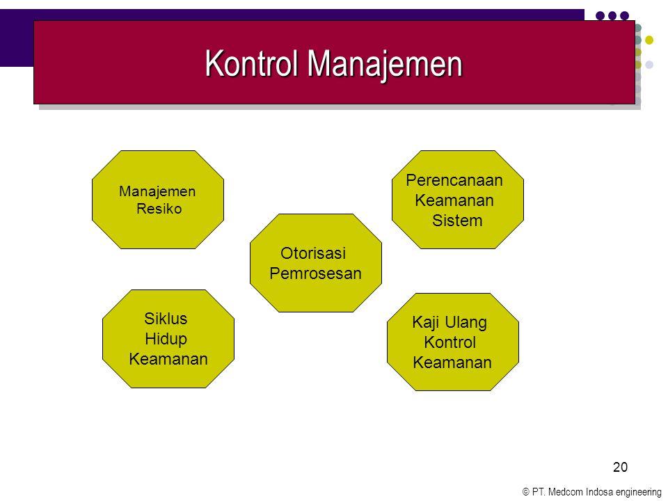 Kontrol Manajemen Perencanaan Keamanan Sistem Otorisasi Pemrosesan