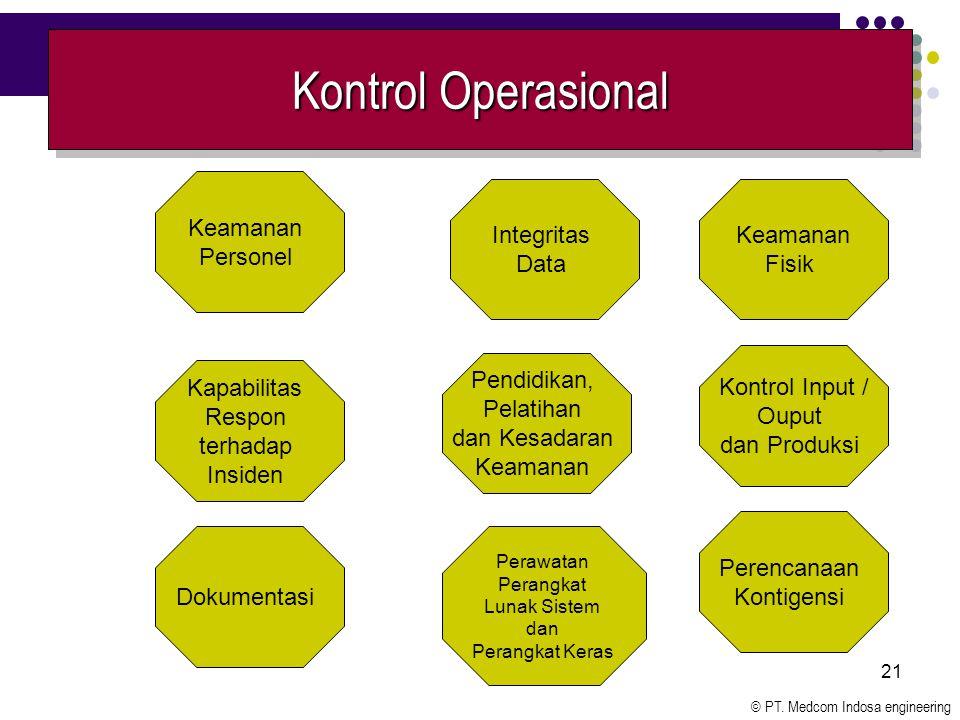 Kontrol Operasional Keamanan Personel Integritas Data Keamanan Fisik