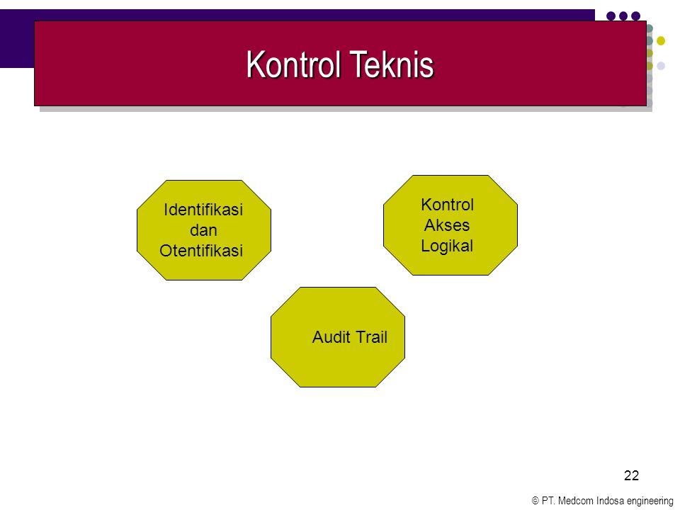 Kontrol Teknis Kontrol Identifikasi Akses dan Logikal Otentifikasi