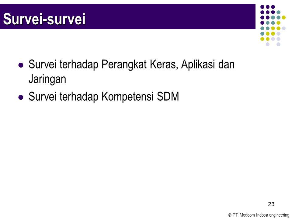 Survei-survei Survei terhadap Perangkat Keras, Aplikasi dan Jaringan
