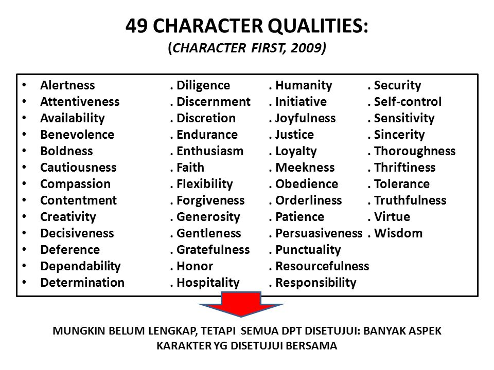 49 CHARACTER QUALITIES: (CHARACTER FIRST, 2009)