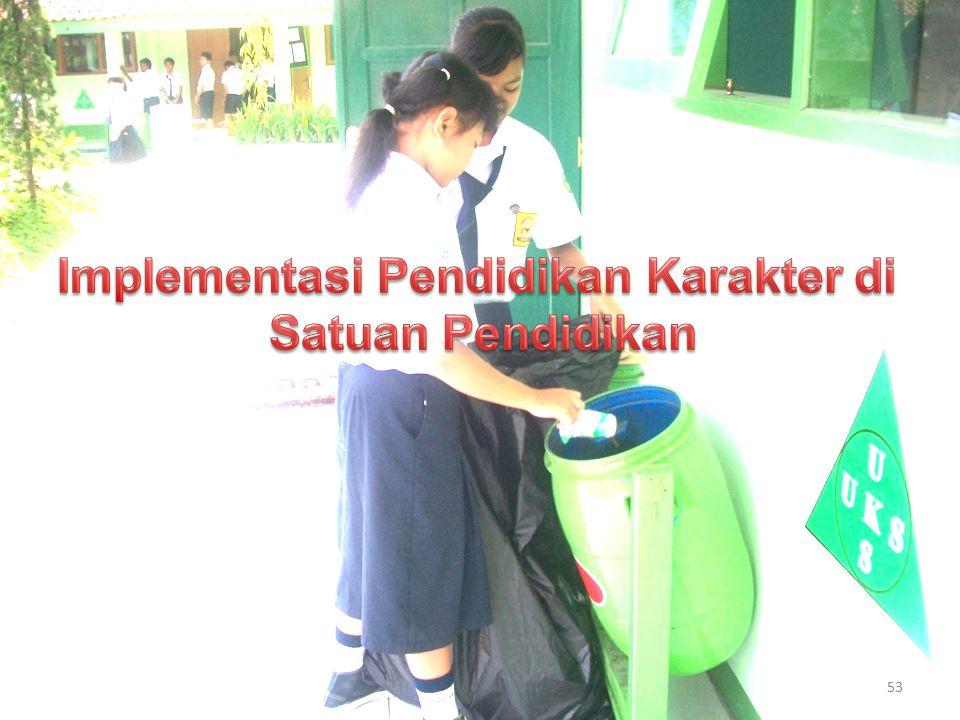 Implementasi Pendidikan Karakter di