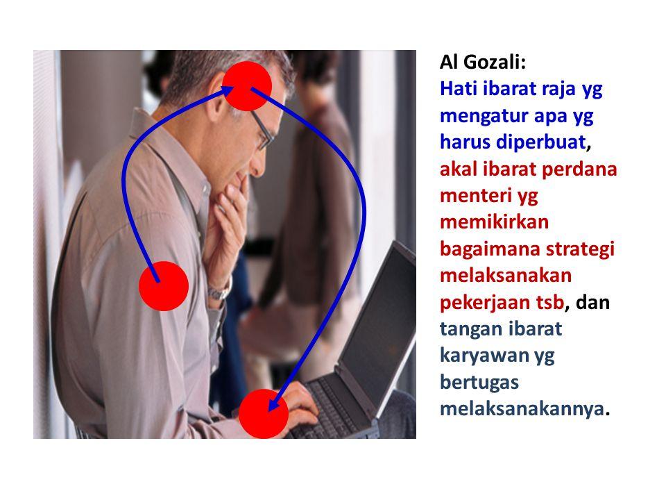 Al Gozali: