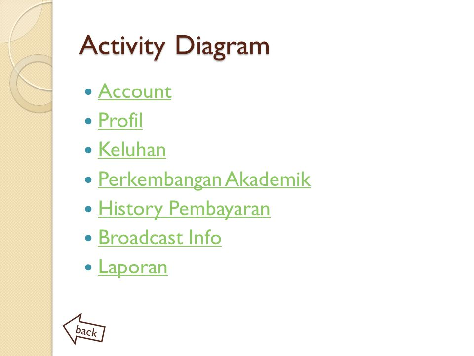 Activity Diagram Account Profil Keluhan Perkembangan Akademik