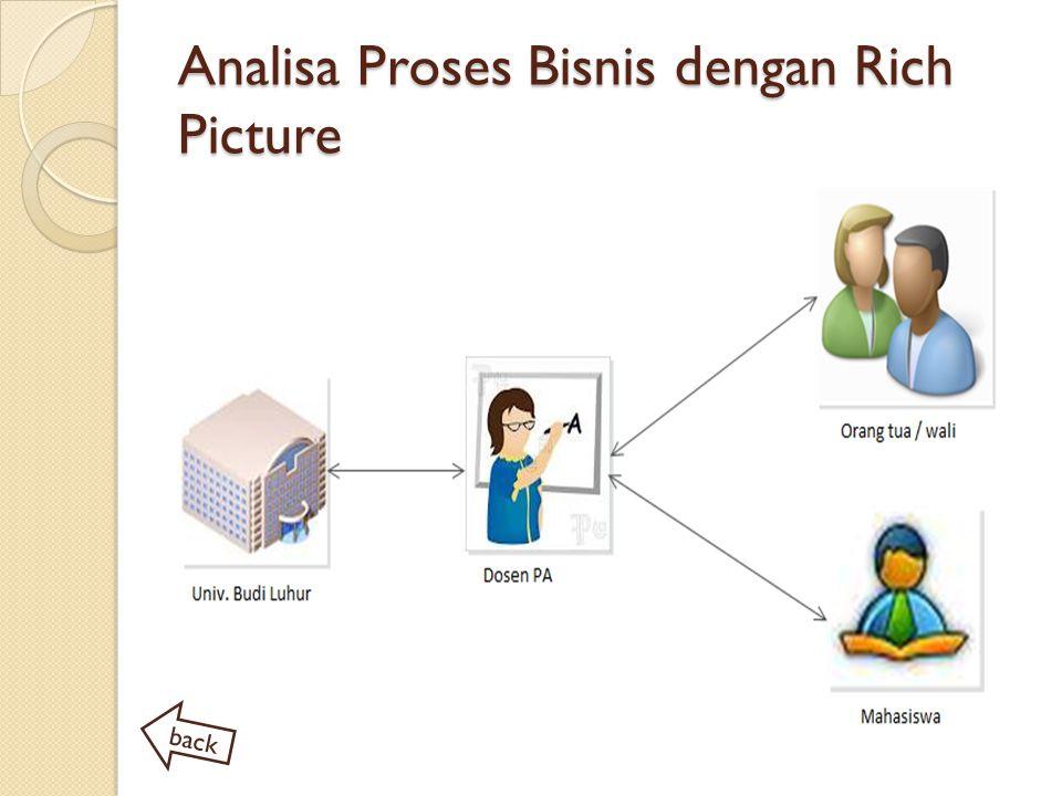 Analisa Proses Bisnis dengan Rich Picture